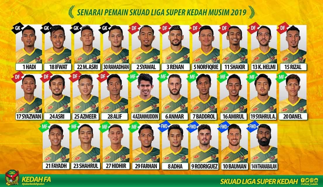 Senarai Pemain Kedah 2019 Liga Super Malaysia