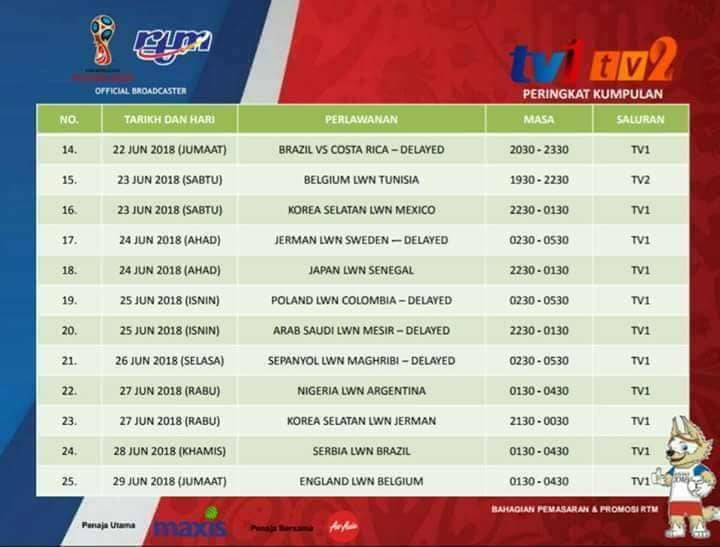 Jadual Piala Dunia 2018 RTM & Keputusan Terkini