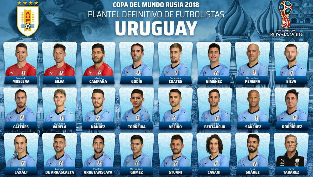Senarai Pemain Uruguay Piala Dunia 2018 FIFA [RASMI]