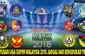 Keputusan Liga Super Malaysia 2018 Jadual dan Kedudukan Terkini
