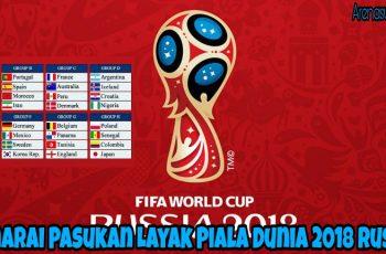 Senarai Pasukan Layak Piala Dunia 2018 Russia