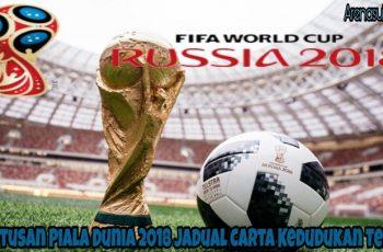 Keputusan Piala Dunia 2018 Jadual Carta Kedudukan Terkini