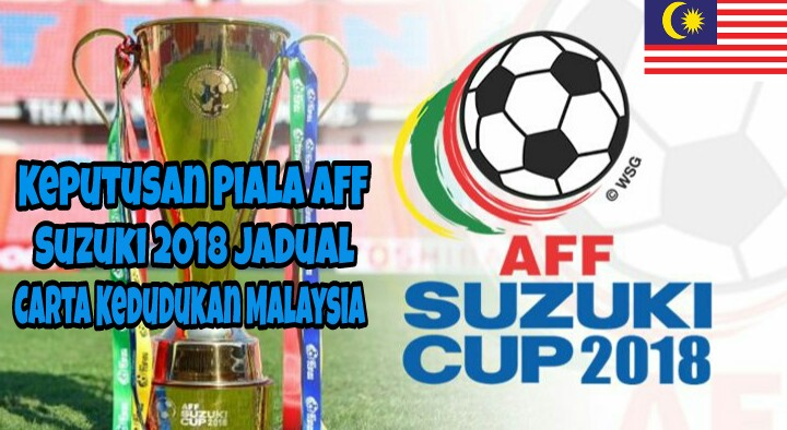 Keputusan Piala AFF Suzuki 2018 Jadual Carta Kedudukan Malaysia