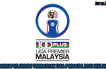 Senarai Penjaring Terbanyak Liga Perdana 2018 Malaysia
