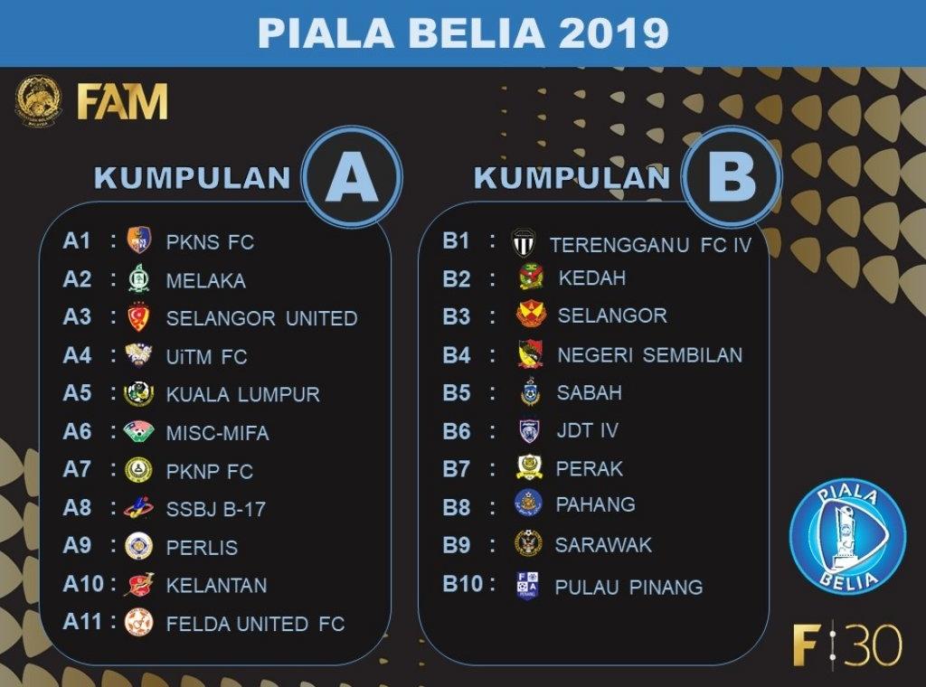 Keputusan Piala Belia 2019 Jadual Carta Kedudukan