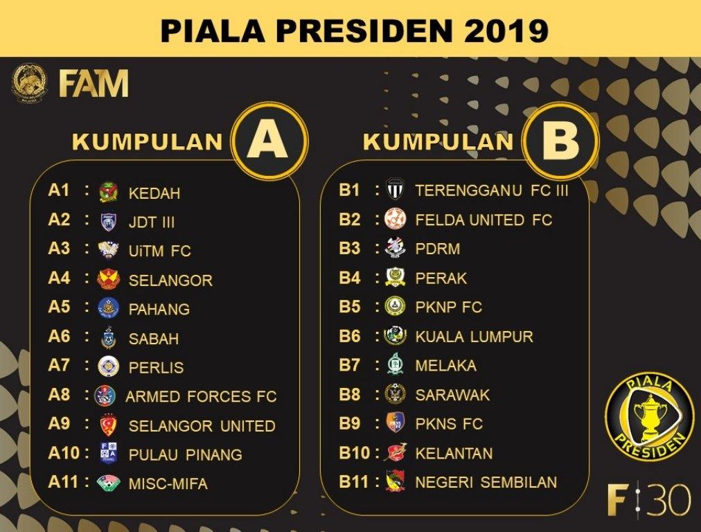 Keputusan Piala Presiden 2019 Jadual Carta Kedudukan
