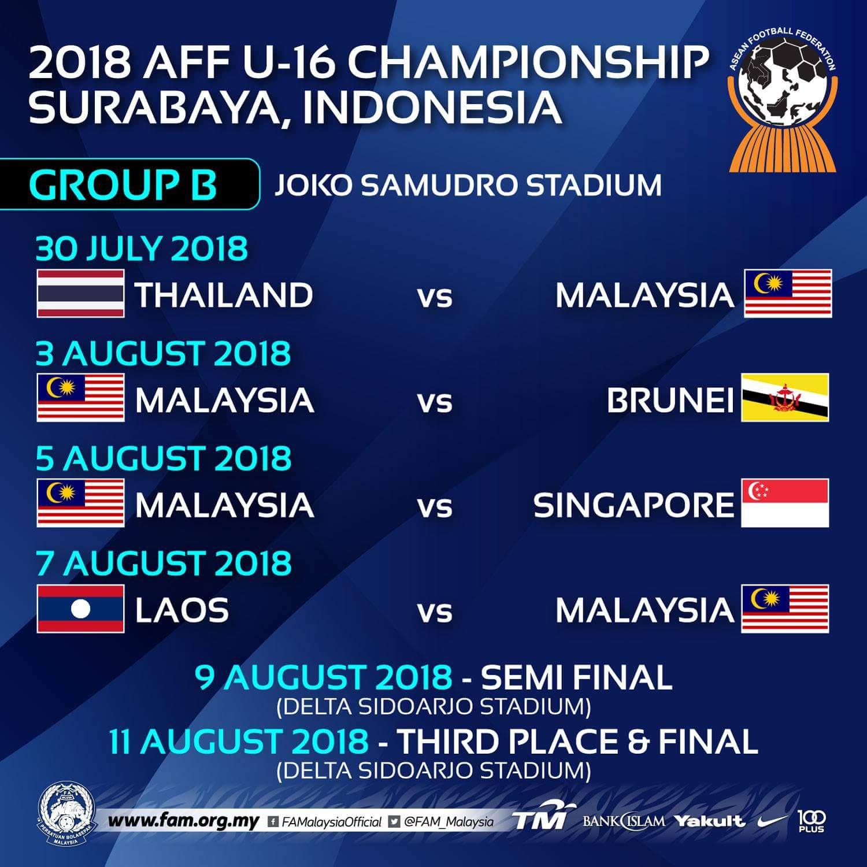 Jadual Perlawanan Kejuaraan B-16 AFF 2018 Keputusan