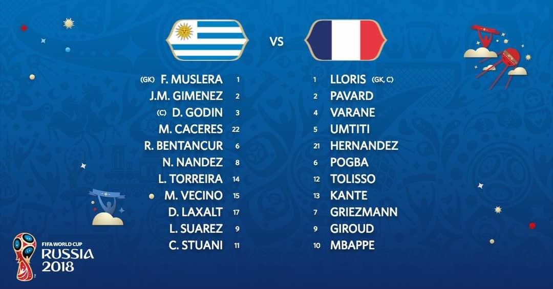 Live Streaming Uruguay vs France 6.7.2018 Suku Akhir Piala Dunia