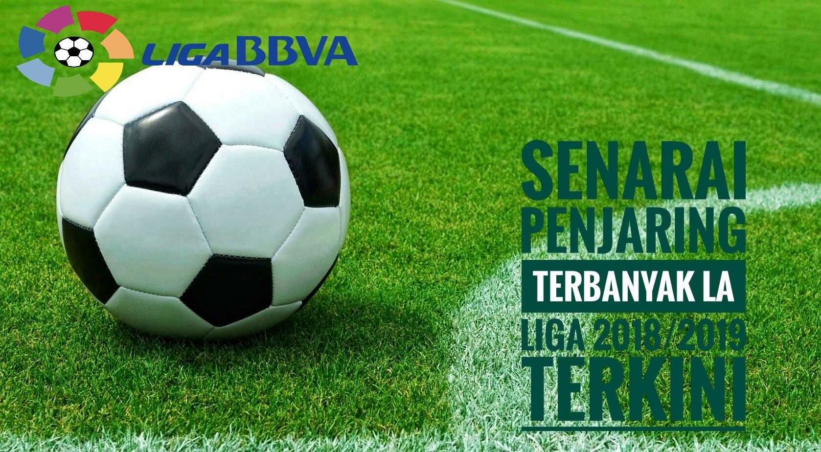 Senarai Penjaring Terbanyak La Liga 2018/2019 Terkini