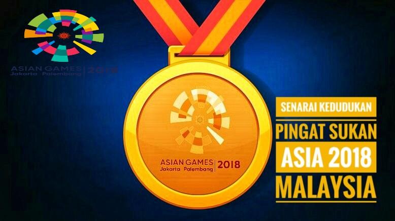 Senarai Kedudukan Pingat Sukan Asia 2018 Malaysia