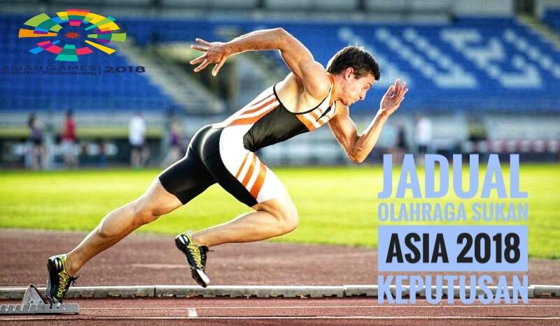 Jadual Olahraga Sukan Asia 2018 Keputusan