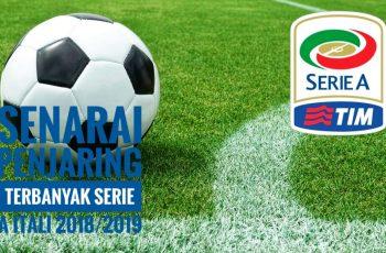 Senarai Penjaring Terbanyak Serie A Itali 2018/2019