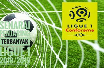 Senarai Penjaring Terbanyak Ligue 1 2018/2019