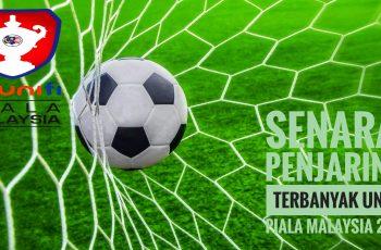 Senarai Penjaring Terbanyak Unifi Piala Malaysia 2018