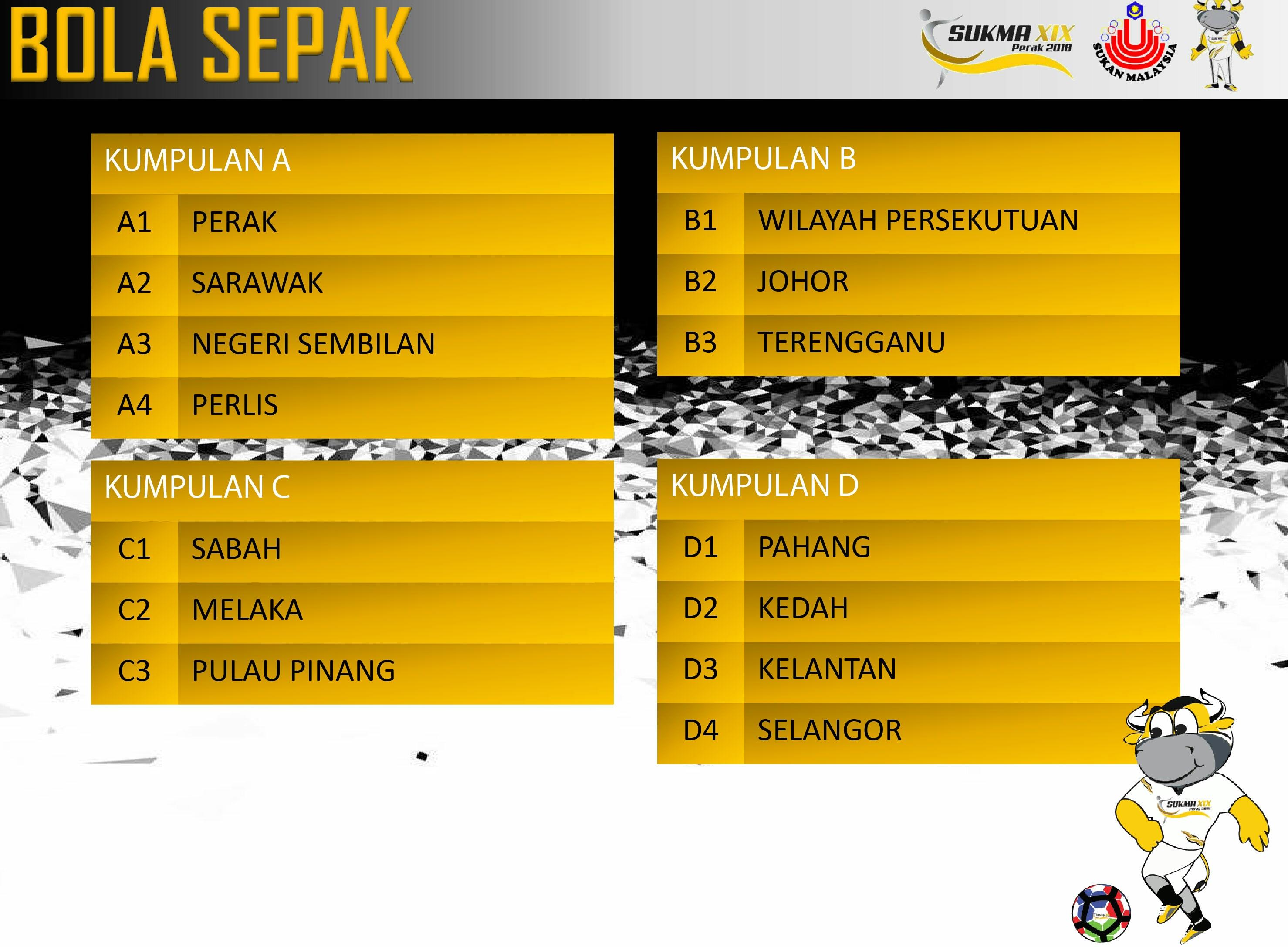 Jadual Bola Sepak SUKMA 2018 Perak