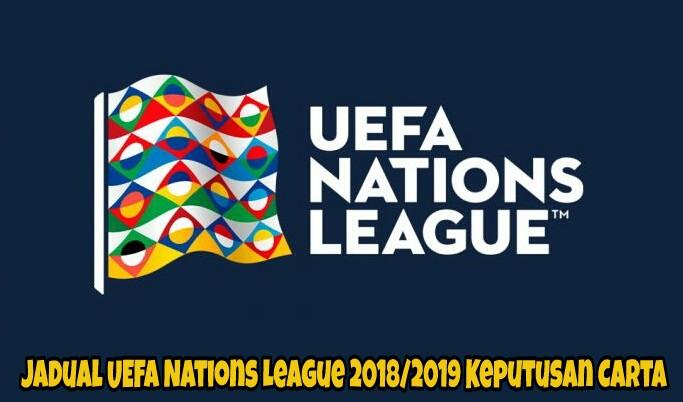 Jadual UEFA Nations League 2018/2019 Keputusan Carta Kedudukan