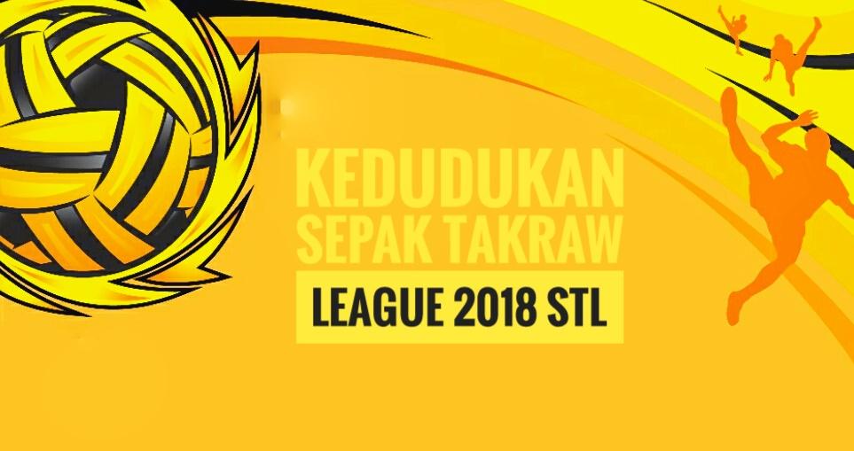 Kedudukan Sepak Takraw League 2018 STL