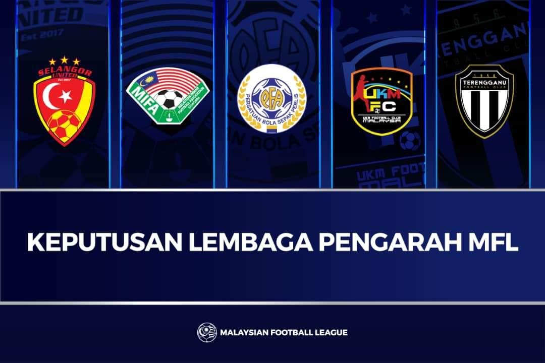 Senarai Penuh Pasukan Ke Liga Super dan Liga Perdana 2019