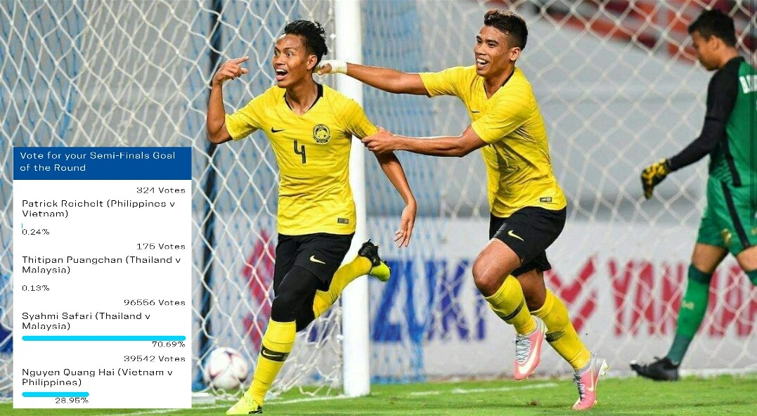Jom Undi Gol Padu Syahmi Safari Untuk Dapat Anugerah Gol Tercantik Separuh Akhir AFF