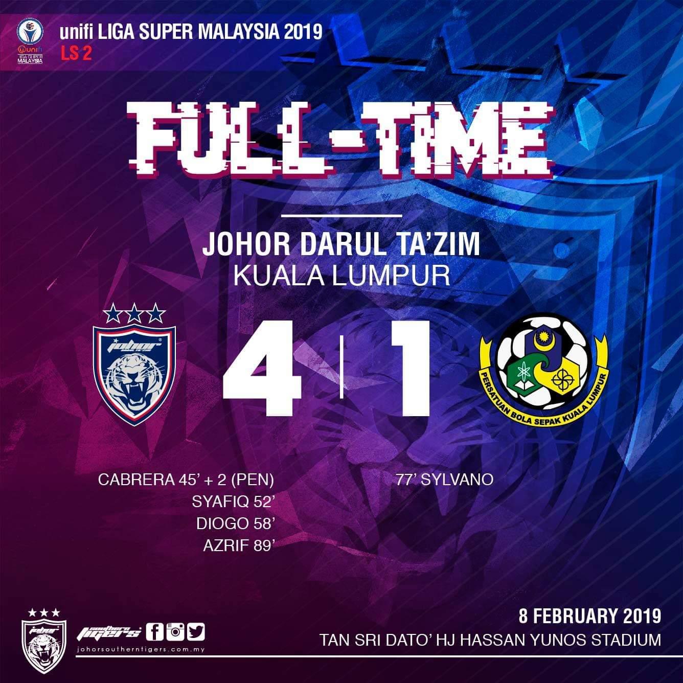 Kemenangan Kedua JDT, Kuala Lumpur FA Jadi Mangsa di Larkin