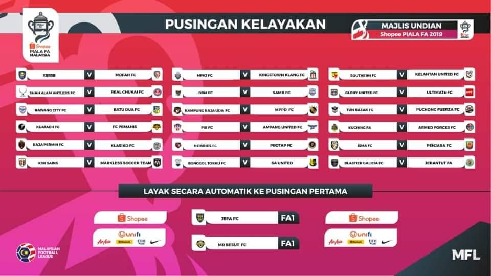 Undian Pusingan Kelayakan Piala FA 2019, 38 Pasukan Amatur Sertai!