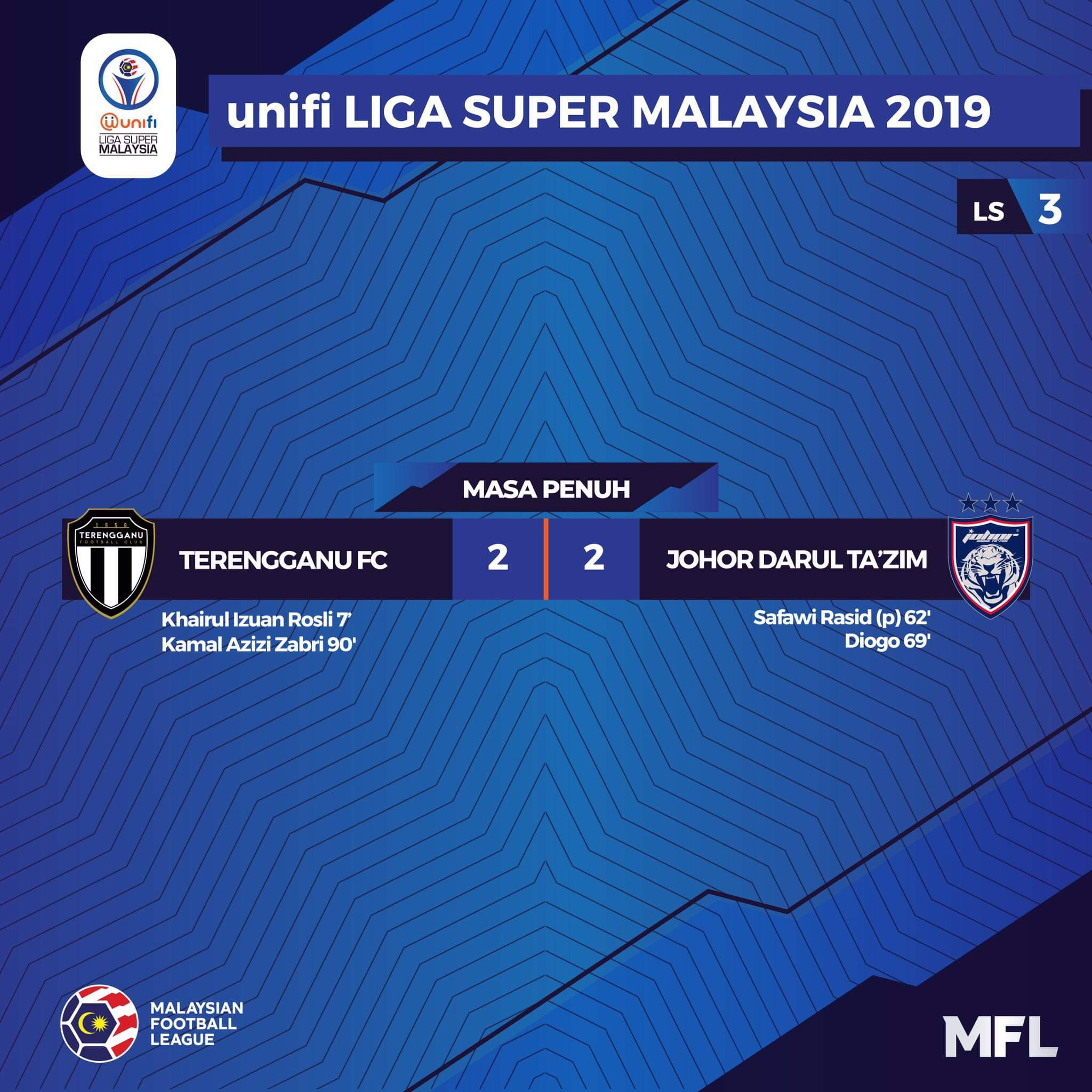JDT Sekadar Seri 2-2 Dengan Terengganu FC, Sang Penyu Memberi Saingan Hebat!