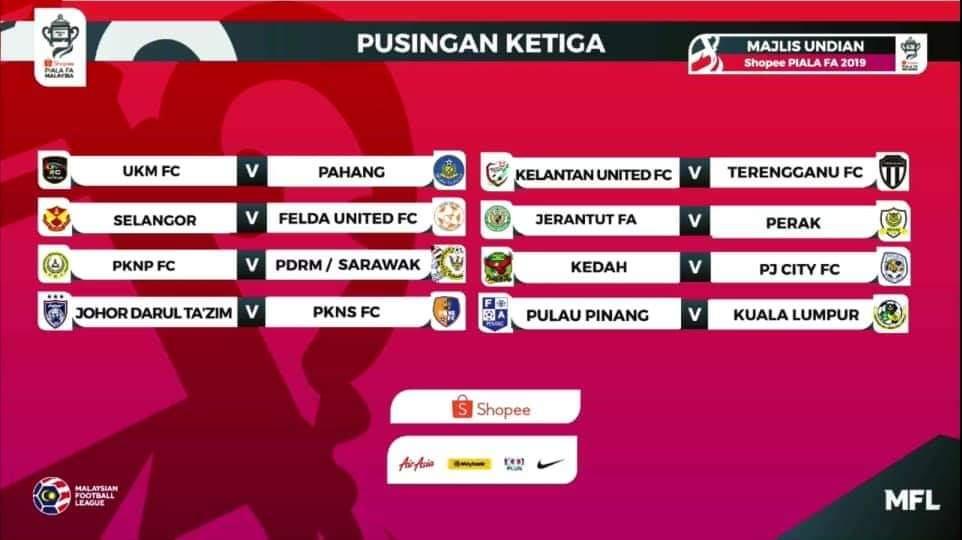 Piala FA: JDT Bakal Berdepan PKNS FC, Juara Bertahan Diundi Menentang UKM FC