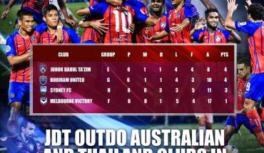 JDT Atasi Kelab Australia & Thailand Dalam Debut ACL