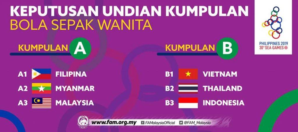 Jadual Perlawanan Bola Sepak Sukan Sea 2019 Malaysia Arenasukan