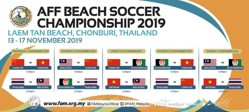 Keputusan Kejuaraan Bola Sepak Pantai AFF 2019 Malaysia