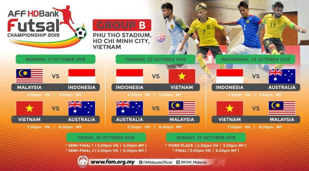 Keputusan Kejuaraan Futsal AFF 2019 Malaysia