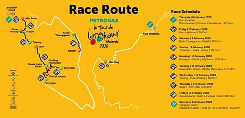 Le Tour de Langkawi 2020 Jadual Keputusan Laluan Perlumbaan