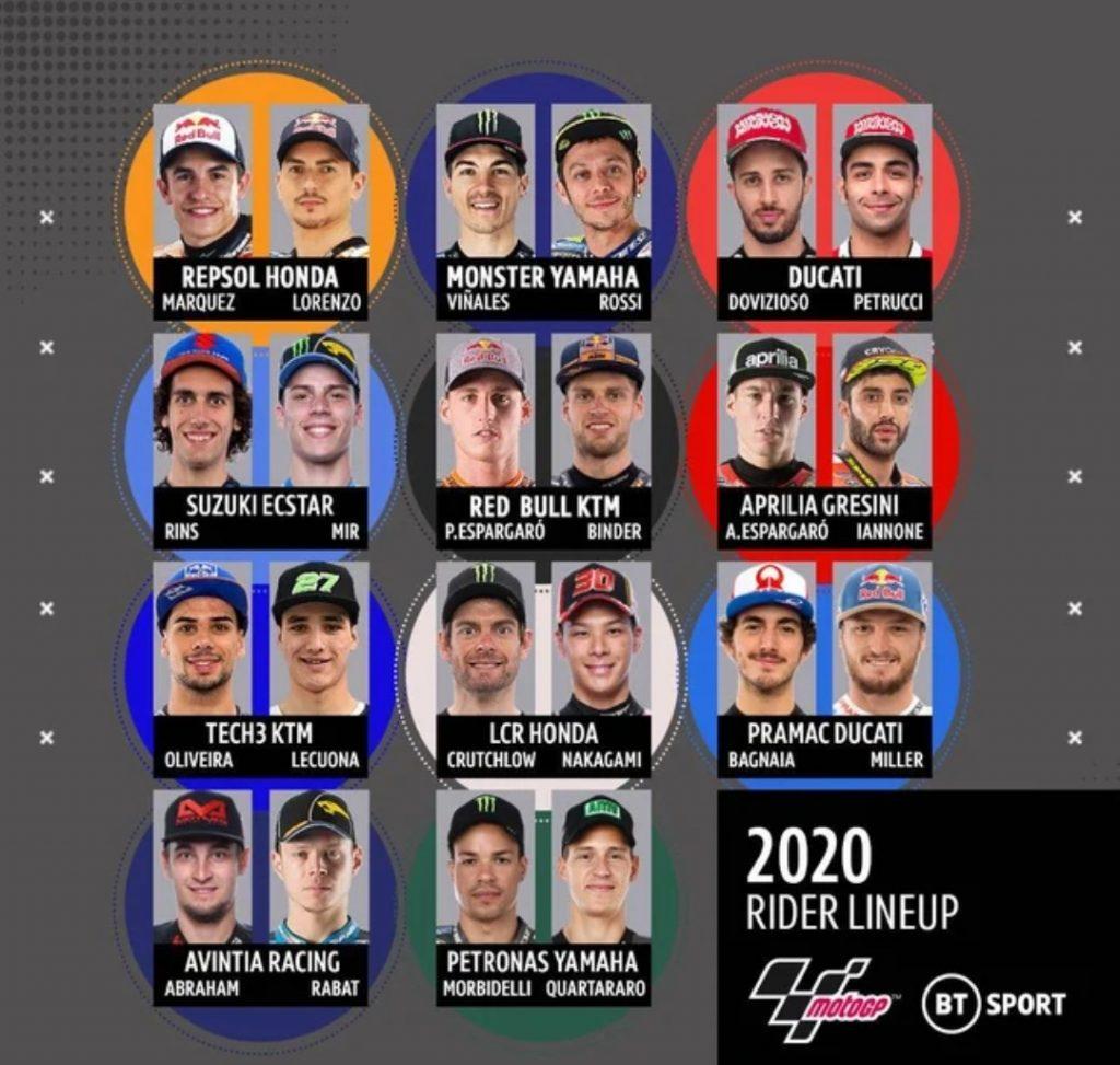 Senarai Pelumba MotoGP 2020 Lengkap (Pasukan)